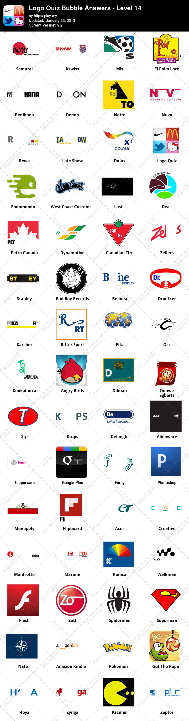 Logo quiz guess the brand answers. Logo Quiz Answers For all.