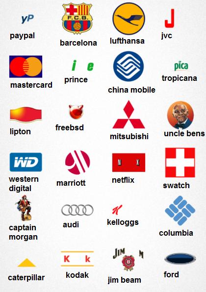 Logos Quiz Emerging Games Level 4 Answers.