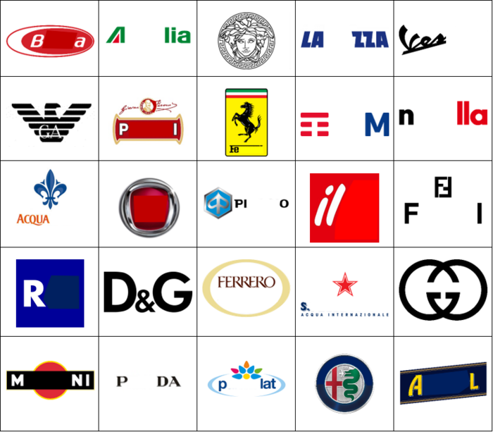 Italian Logo Quiz.