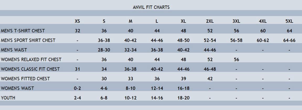 Anvil Size Chart.