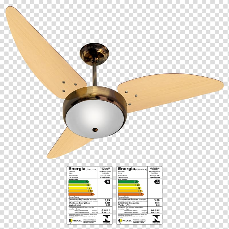 Lojas Americanas Ceiling Fans Proposal Price, fan.