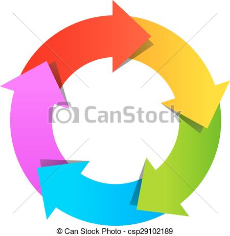 Vector of Cycle loop diagram on white background csp29102189.
