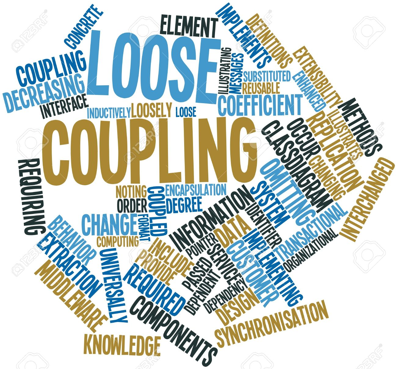 Abstract Word Cloud For Loose Coupling With Related Tags And.