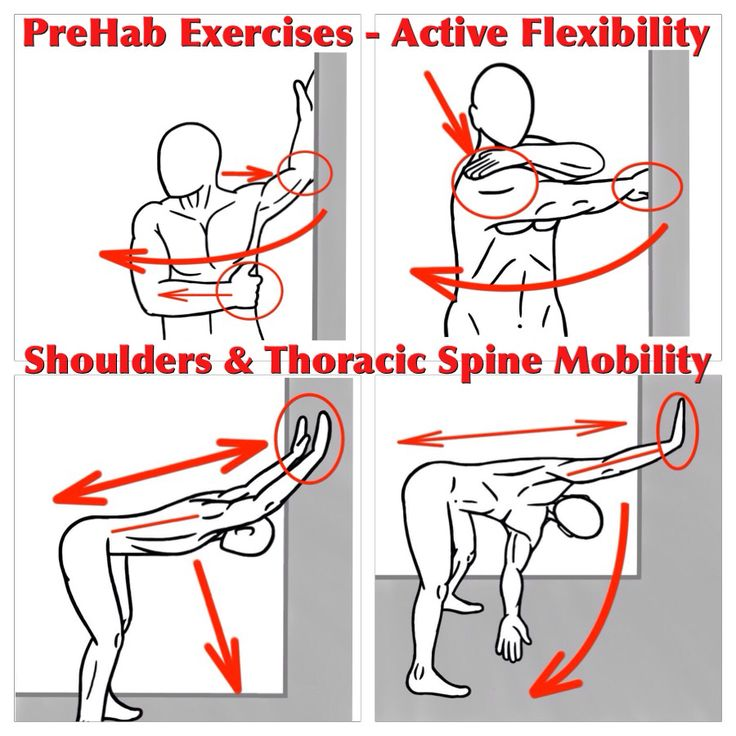 Tight Shoulders? Try these Active Flexibility exercises to loosen.