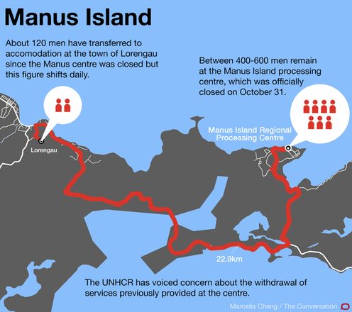 Three charts on: what's going on at Manus Island.