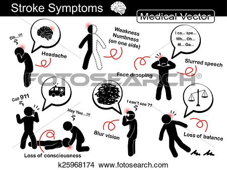 Clipart of Stroke Symptoms ( Headache , Weakness and Numbness on.