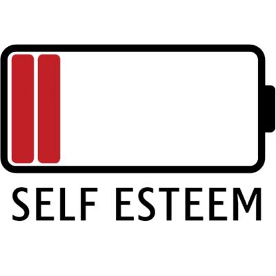 Low self esteem.