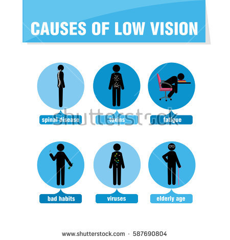 Low Vision Clip Art.