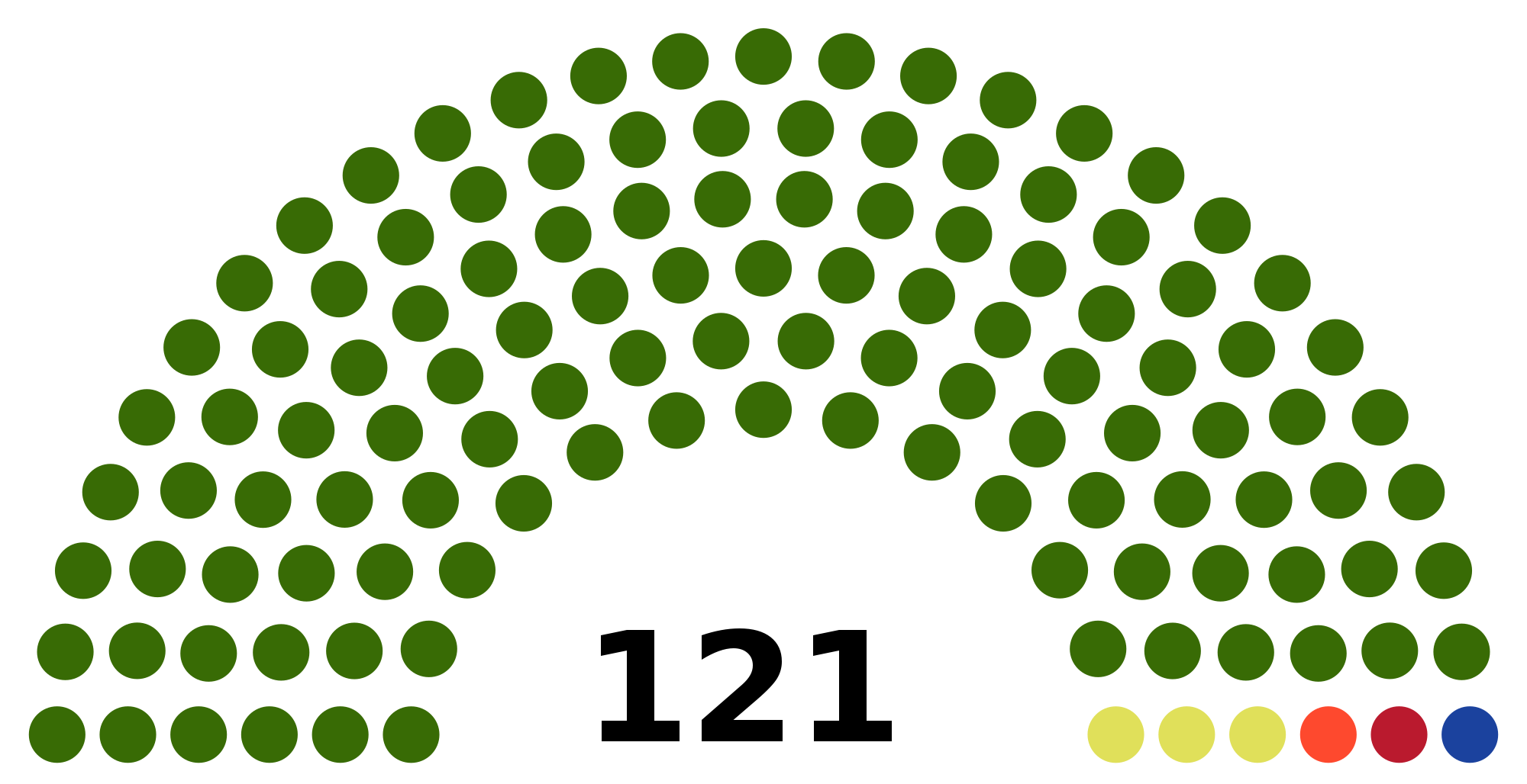 File:4th National Assembly of Gabon lower house seats.svg.
