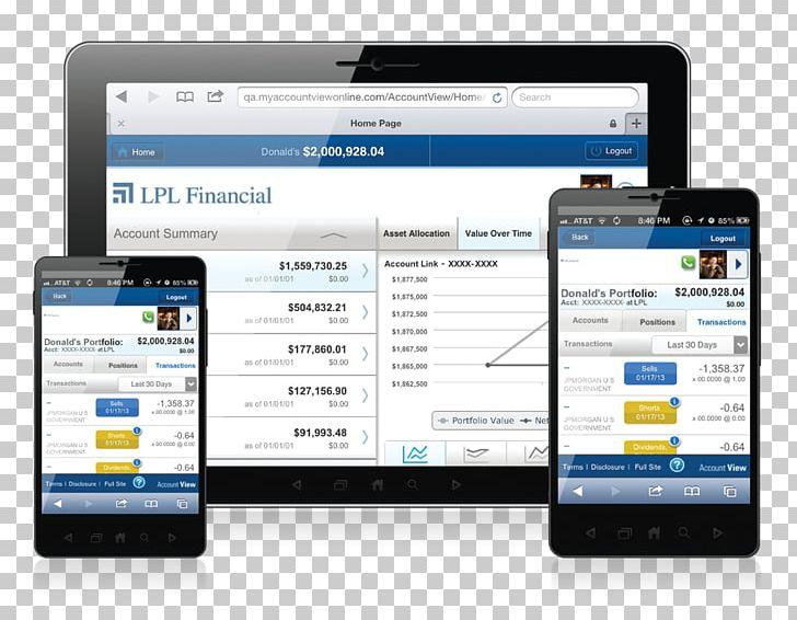 LPL Financial Computer Program Business Online Advertising.