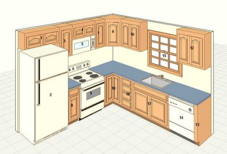 L shape clipart clipground - Small kitchen design layout 10x10 ...