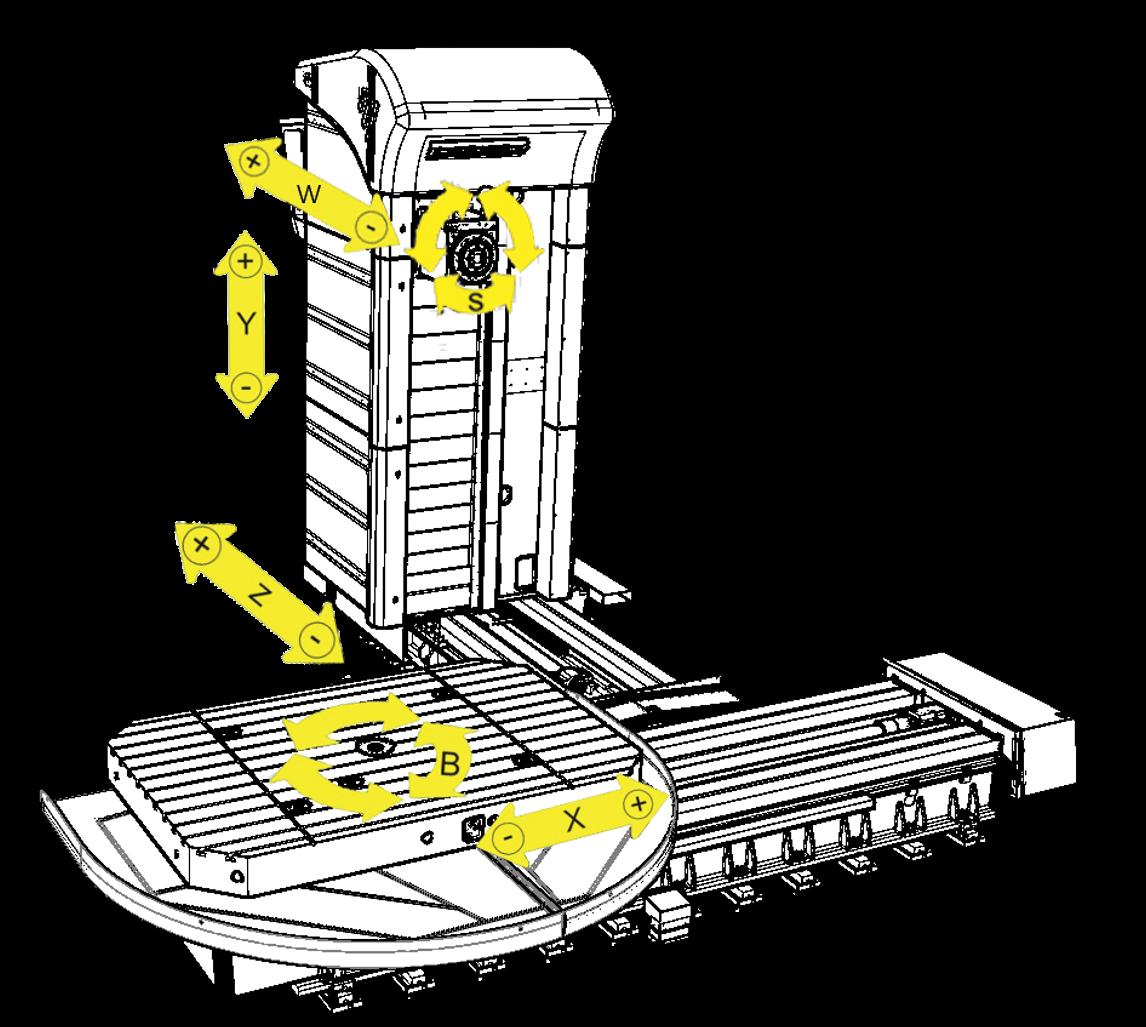 WFT 13/ 13R CNC Table Type Horizontal Boring Machine.
