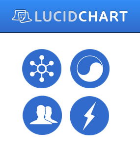 Collaborative Flowcharts with LucidChart » Martech Zone.