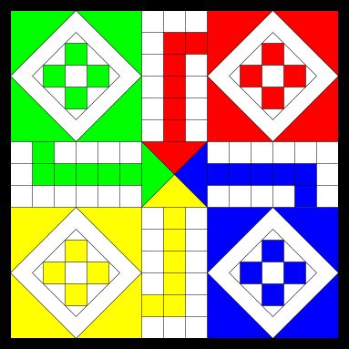 Ludo (board game).