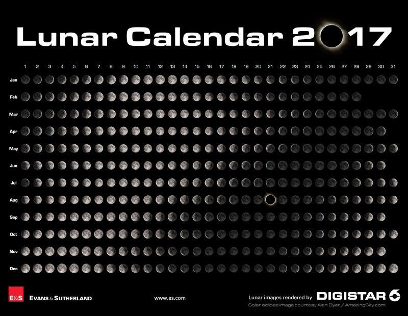 Moon Calendar.