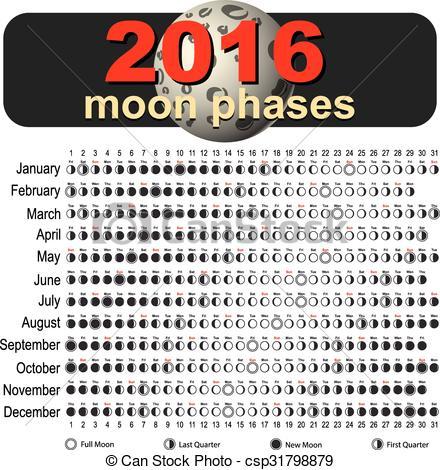 Vectors Illustration of Moon calendar 2016.