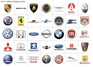 Vehicle Information Service: World expensive vehicle..
