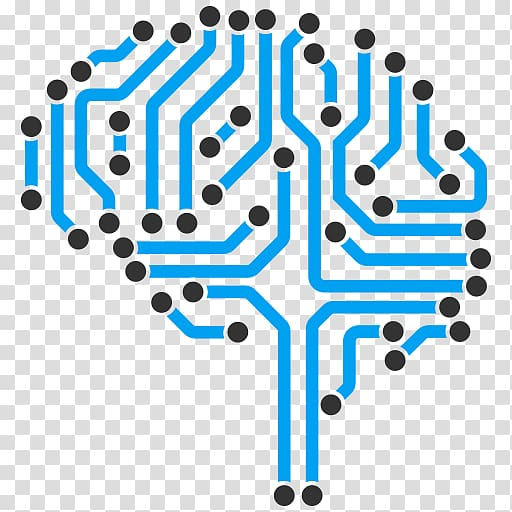 Machine learning Deep learning Artificial intelligence.