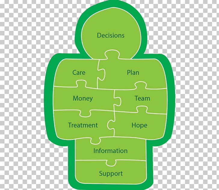 Macmillan Cancer Support Person Health Care Logo PNG.