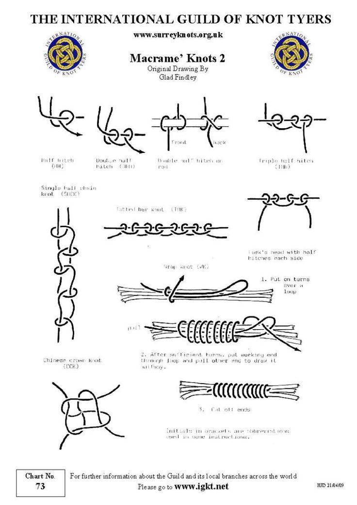 25+ best ideas about Macrame Knots on Pinterest.