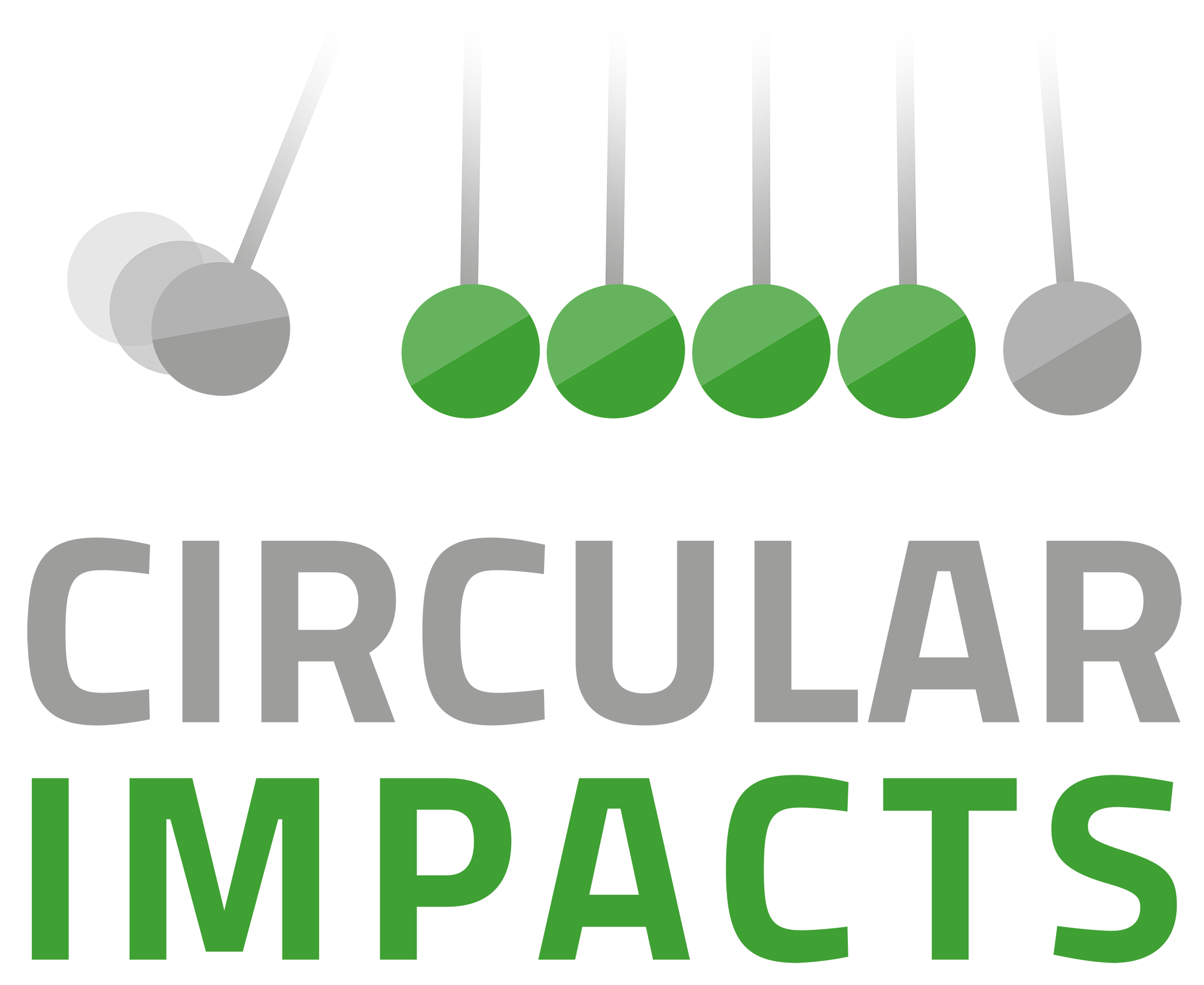 Measuring the IMPACTS of the Transition to the CIRCULAR Economy.