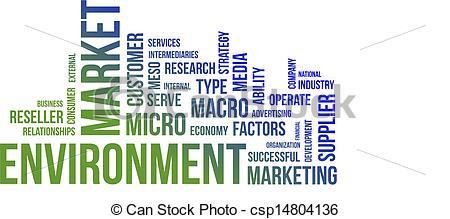 Micro environment clipart.