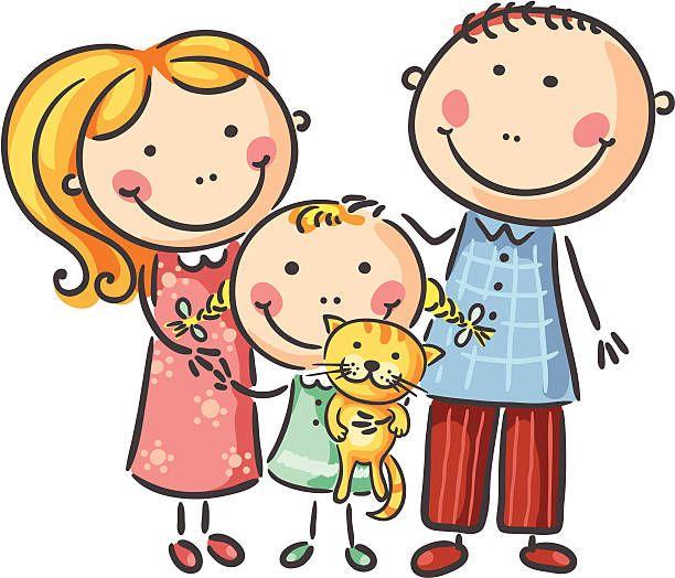 A happy family, no gradients..