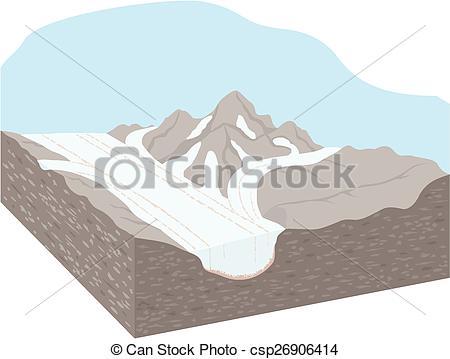 Vector Clip Art of Glacier diagram.