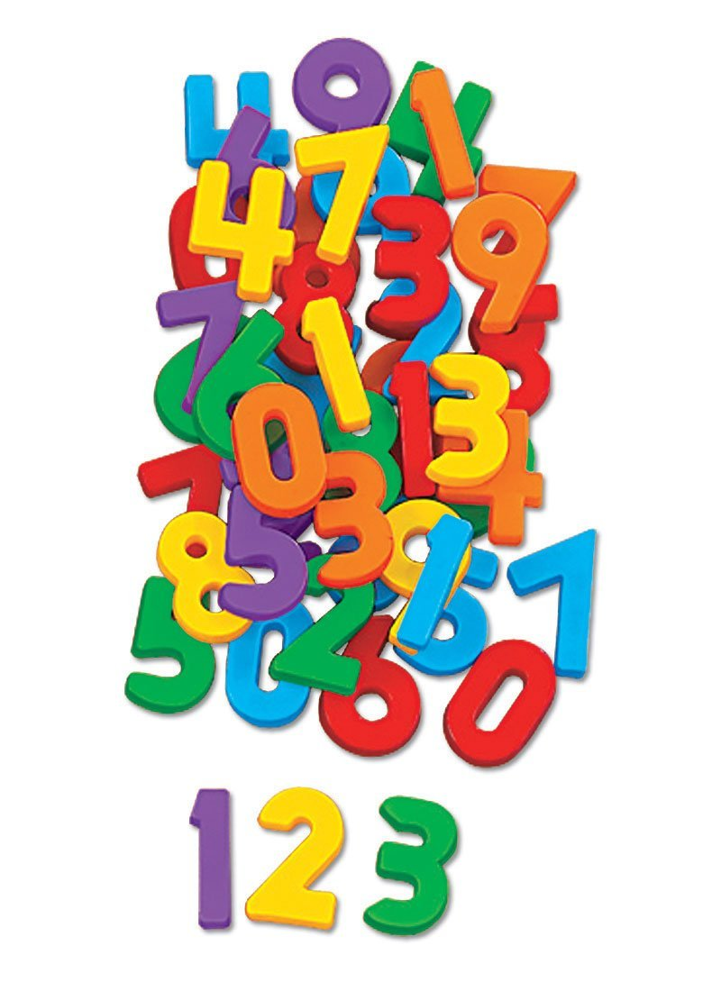 Magnetic Numbers.