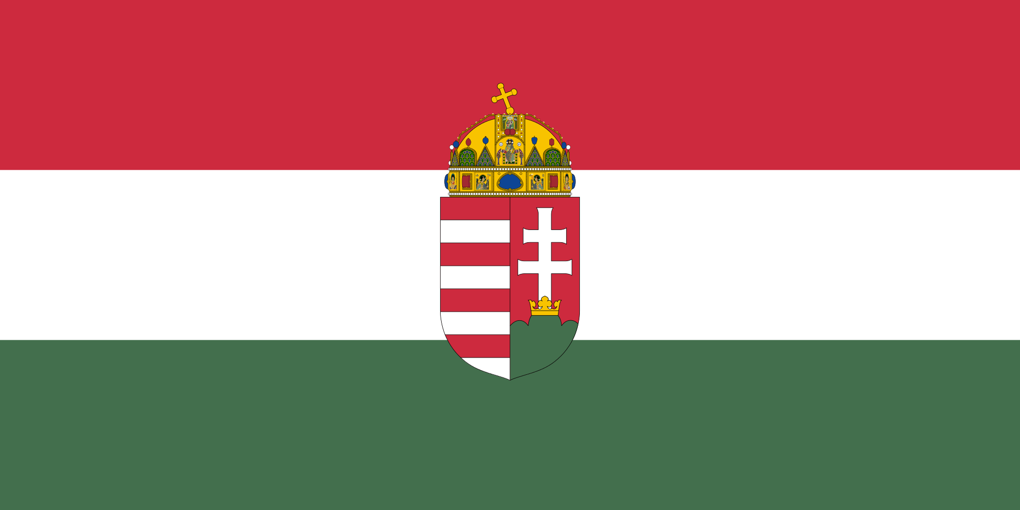 Magyarország helyzete.