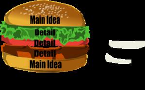 Main Idea Burger Clip Art at Clker.com.
