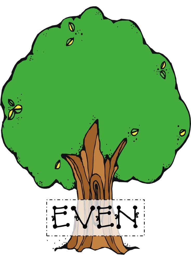 Even Odd Apple Trees.pdf.