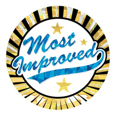 Make meme with Most Improved Clipart.