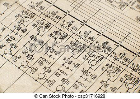 Stock Photo of Retro tv plan makro.