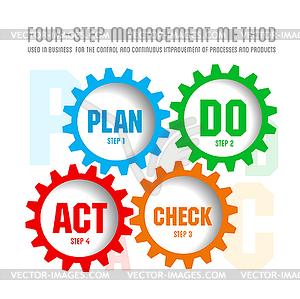 Management Clipart.