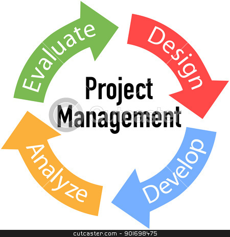 Project Management Clipart.