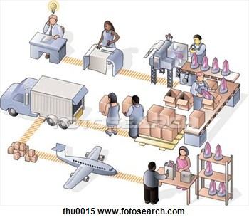 Manufacturing process clipart.
