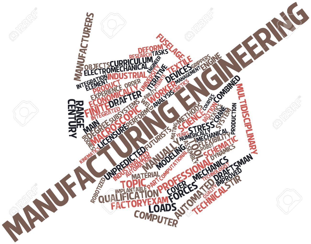 Abstract Word Cloud For Manufacturing Engineering With Related.