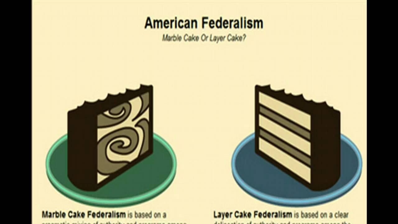 R4 5 Marble Cake Federalism Youtube #gRf8Gh.