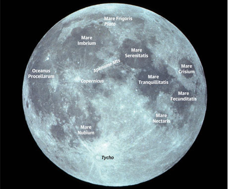 A guide to the moon.