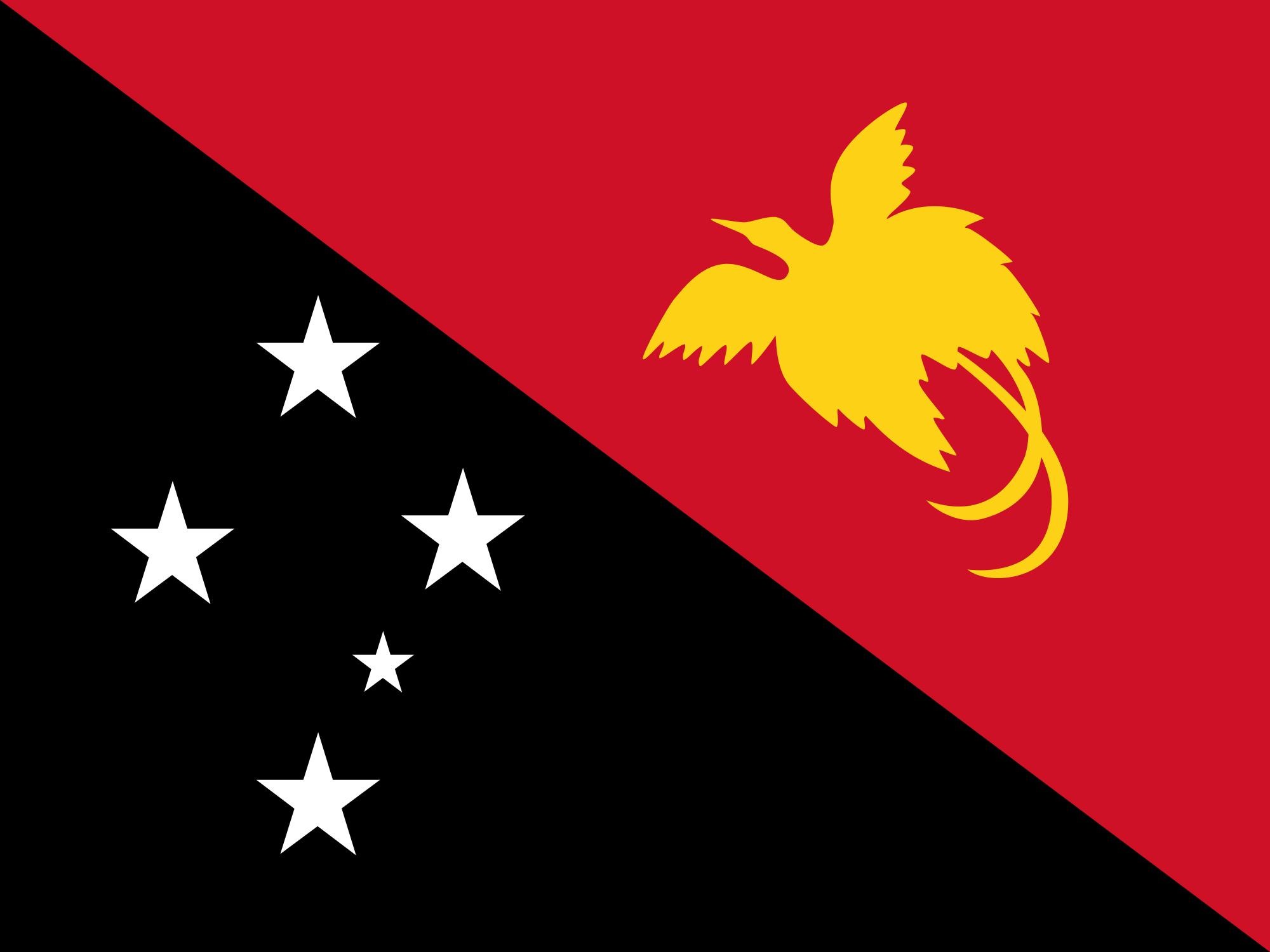 About Papua New Guinea.