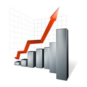 Profit Margins in Various Businesses.