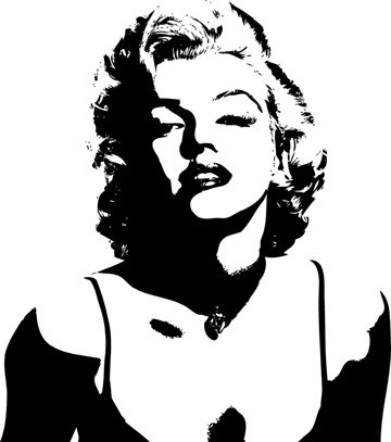 Marilyn Monroe Black and White Pictures with Red Lips.