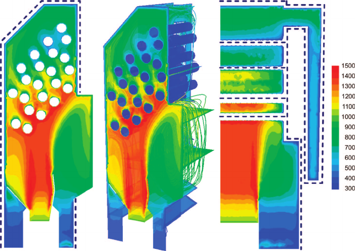 Temperature distribution inside the boiler [K]. Water.