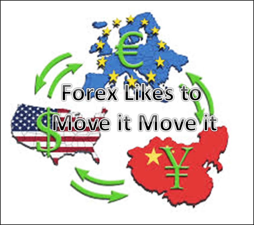 Forex market economics