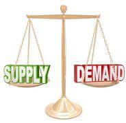 4 Types of Economies on emaze.