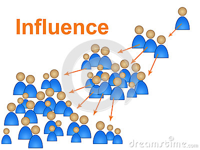 Influence Word Connecting People Group Target Customer Market.