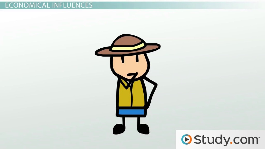 Marketing Environment: External Influences on Marketing Strategy.