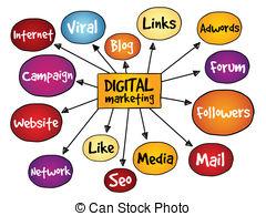 Digital marketing Illustrations and Clipart. 97,627 Digital.