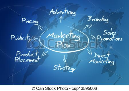 Clipart of Marketing plan.